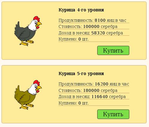 Chickens Farm – зарабатывай на золотых яйцах